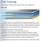 Zinc Coatings - How They Work and How They Are Applied